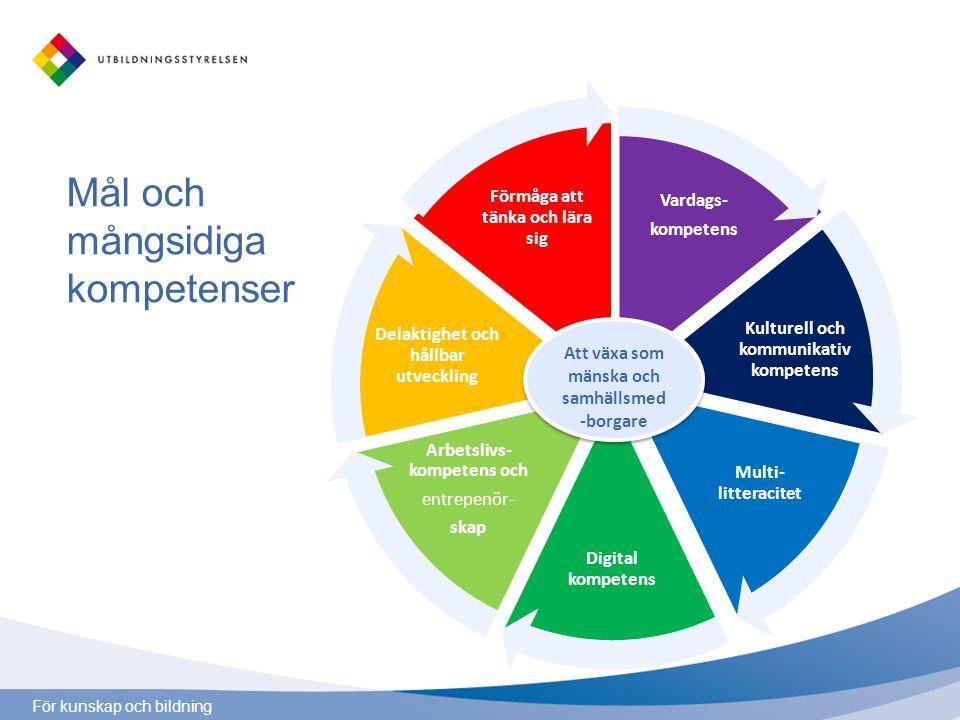 För kunskap och bildning Mål och mångsidiga kompetenser Vardags- kompetens Kulturell och kommunikativ kompetens Multi- litteracitet Digital kompetens
