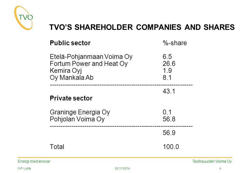 Energi med ansvar O-P Luhta20.11.2014 4 Teollisuuden Voima Oy TVO'S SHAREHOLDER COMPANIES AND SHARES Public sector%-share Etelä-Pohjanmaan Voima Oy 6.5 Fortum Power and Heat Oy26.6 Kemira Oyj1.9 Oy Mankala Ab8.1 ------------------------------------------------------------------- 43.1 Private sector Graninge Energia Oy0.1 Pohjolan Voima Oy56.8 ------------------------------------------------------------------- 56.9 Total100.0