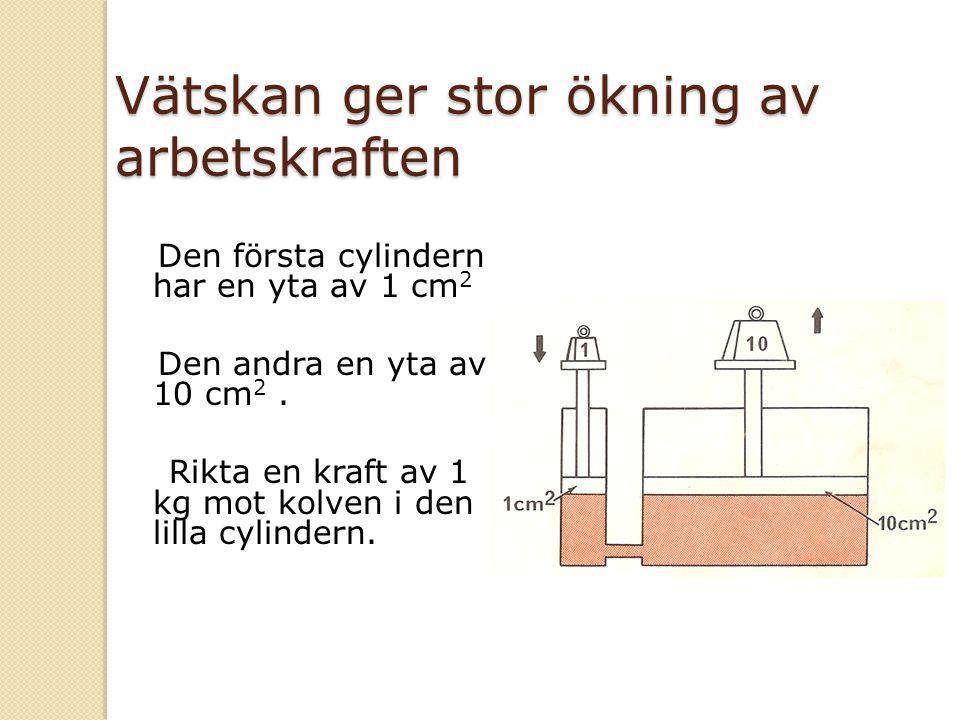 Vätskan ger stor ökning av arbetskraften Den första cylindern har en yta av 1 cm 2 Den andra en yta av 10 cm 2. Rikta en kraft av 1 kg mot kolven i de