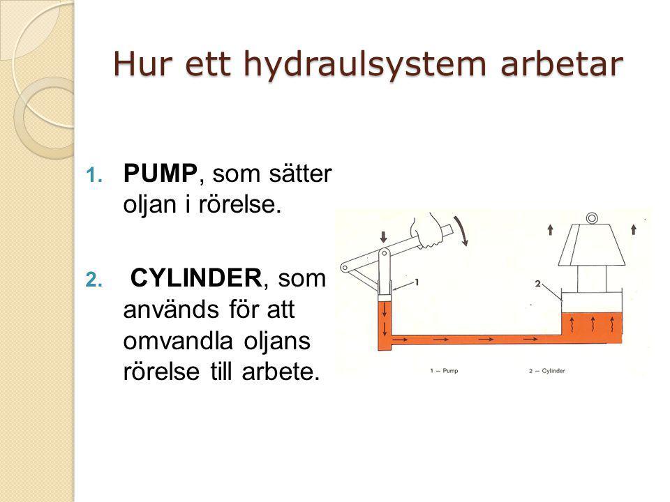 Hur ett hydraulsystem arbetar 1. PUMP, som sätter oljan i rörelse. 2. CYLINDER, som används för att omvandla oljans rörelse till arbete.