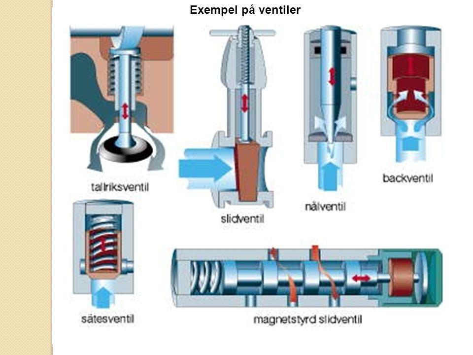 Exempel på ventiler