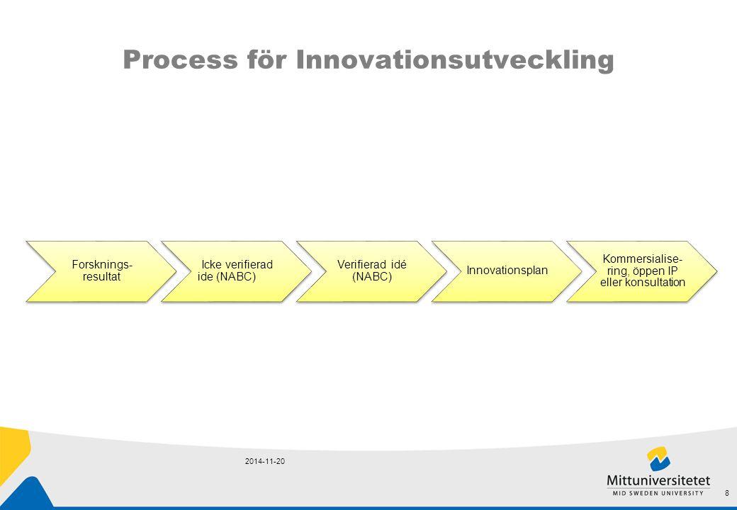Process för Innovationsutveckling 2014-11-20 8 Forsknings- resultat Icke verifierad ide (NABC) Verifierad idé (NABC) Innovationsplan Kommersialise- ri