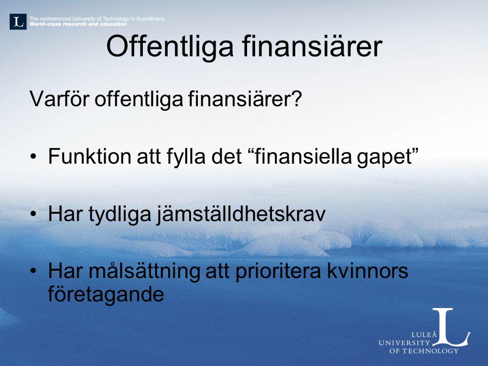 """Offentliga finansiärer Varför offentliga finansiärer? Funktion att fylla det """"finansiella gapet"""" Har tydliga jämställdhetskrav Har målsättning att pri"""