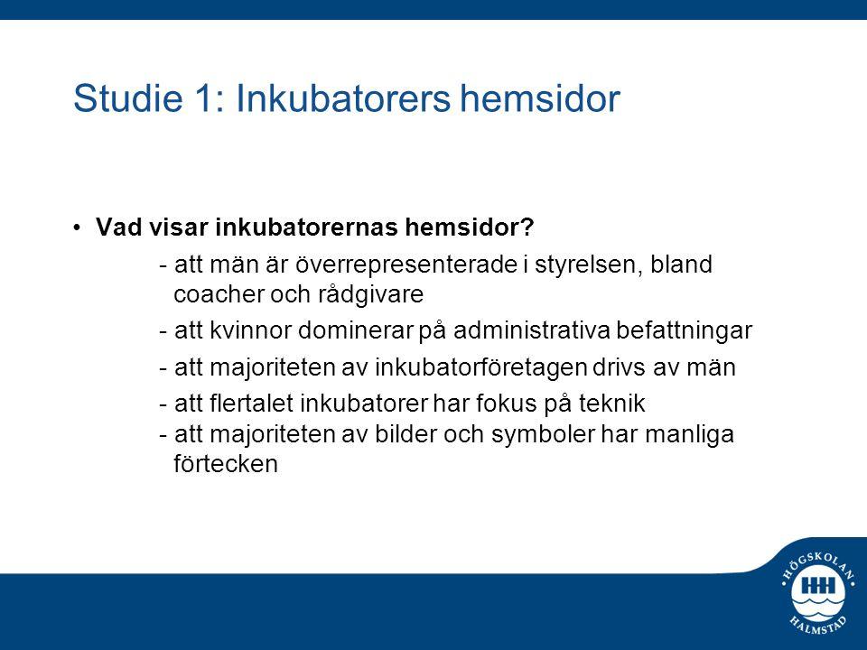 Studie 1: Inkubatorers hemsidor Vad visar inkubatorernas hemsidor? - att män är överrepresenterade i styrelsen, bland coacher och rådgivare - att kvin