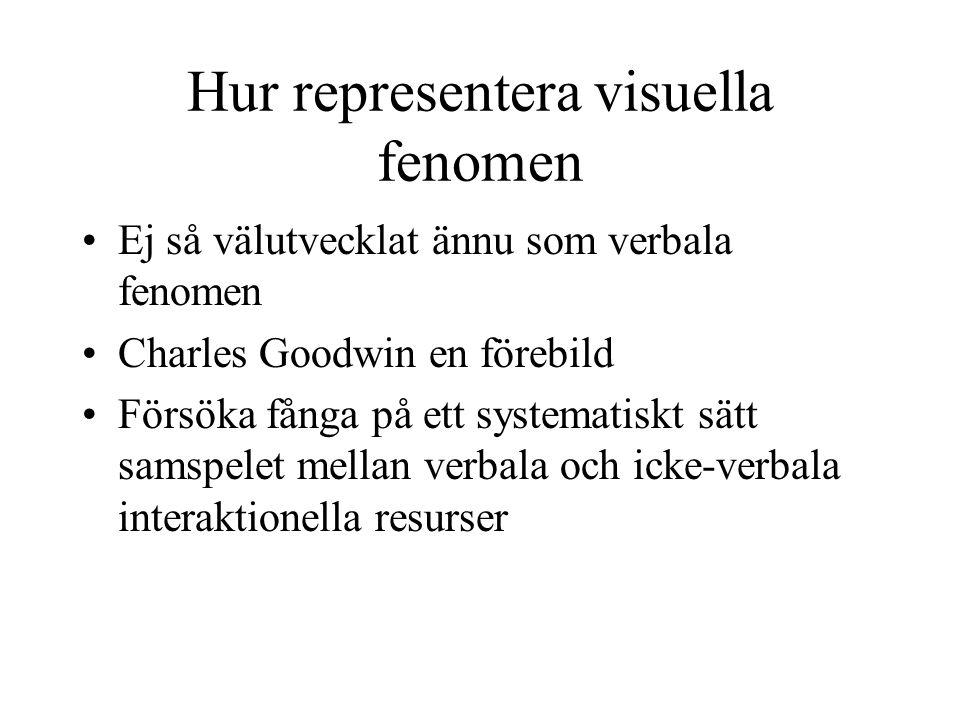 Hur representera visuella fenomen Ej så välutvecklat ännu som verbala fenomen Charles Goodwin en förebild Försöka fånga på ett systematiskt sätt samspelet mellan verbala och icke-verbala interaktionella resurser