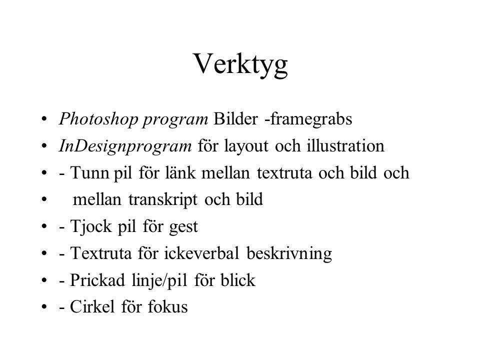 Verktyg Photoshop program Bilder -framegrabs InDesignprogram för layout och illustration - Tunn pil för länk mellan textruta och bild och mellan transkript och bild - Tjock pil för gest - Textruta för ickeverbal beskrivning - Prickad linje/pil för blick - Cirkel för fokus