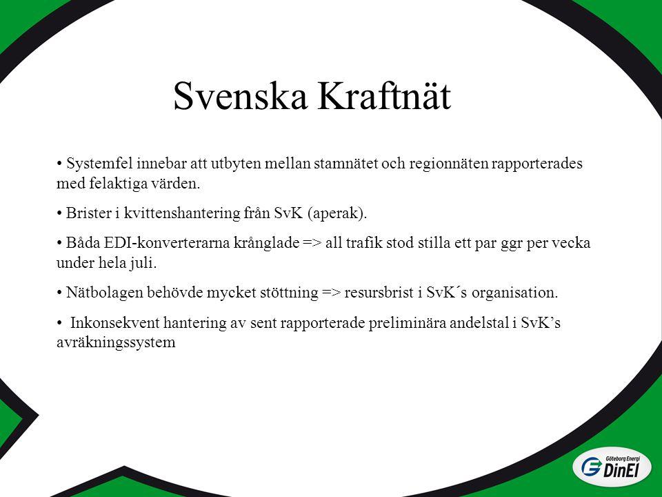 Svenska Kraftnät Systemfel innebar att utbyten mellan stamnätet och regionnäten rapporterades med felaktiga värden. Brister i kvittenshantering från S