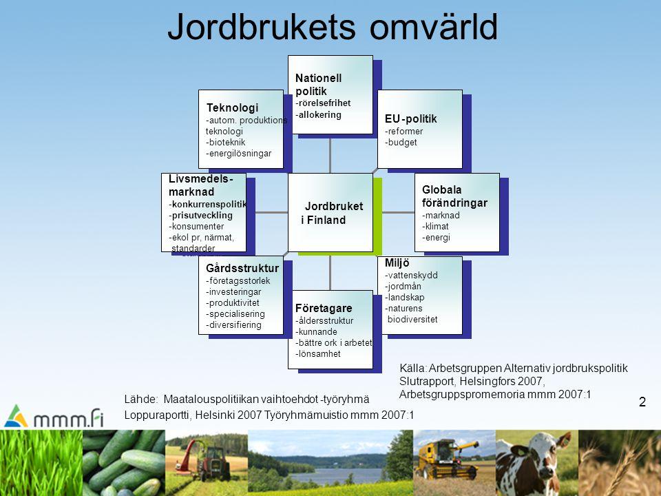 3 EU:s jordbrukspolitik förändringstryck inom den gemensamma politiken WTO–förhandlingarna reformen av LFA