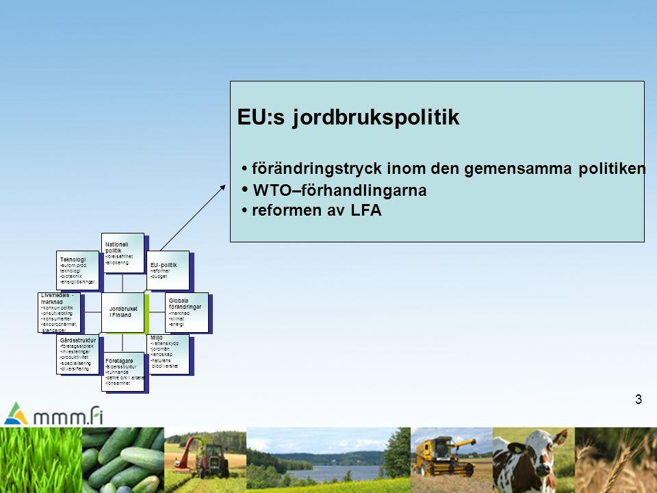 4 Förändringstryck inom EU:s gemensamma jordbrukspolitik under de närmaste åren -att förenkla -göra en halvtidsöversyn (hälsokontroll) av EU:s gemensamma jordbrukspolitik reformen av LFA trycket på jordbruksbudgeten