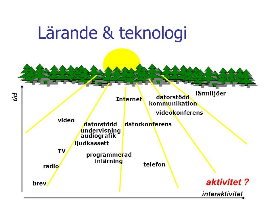 Internet lärmiljöer audiografik videokonferens video datorkonferens ljudkassett datorstödd undervisning TV telefon radio datorstödd kommunikation brev interaktivitet tid programmerad inlärning aktivitet .
