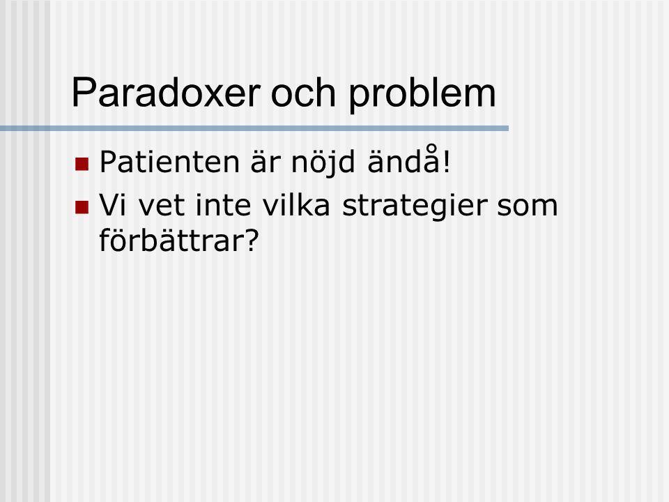 Paradoxer och problem Patienten är nöjd ändå! Vi vet inte vilka strategier som förbättrar?