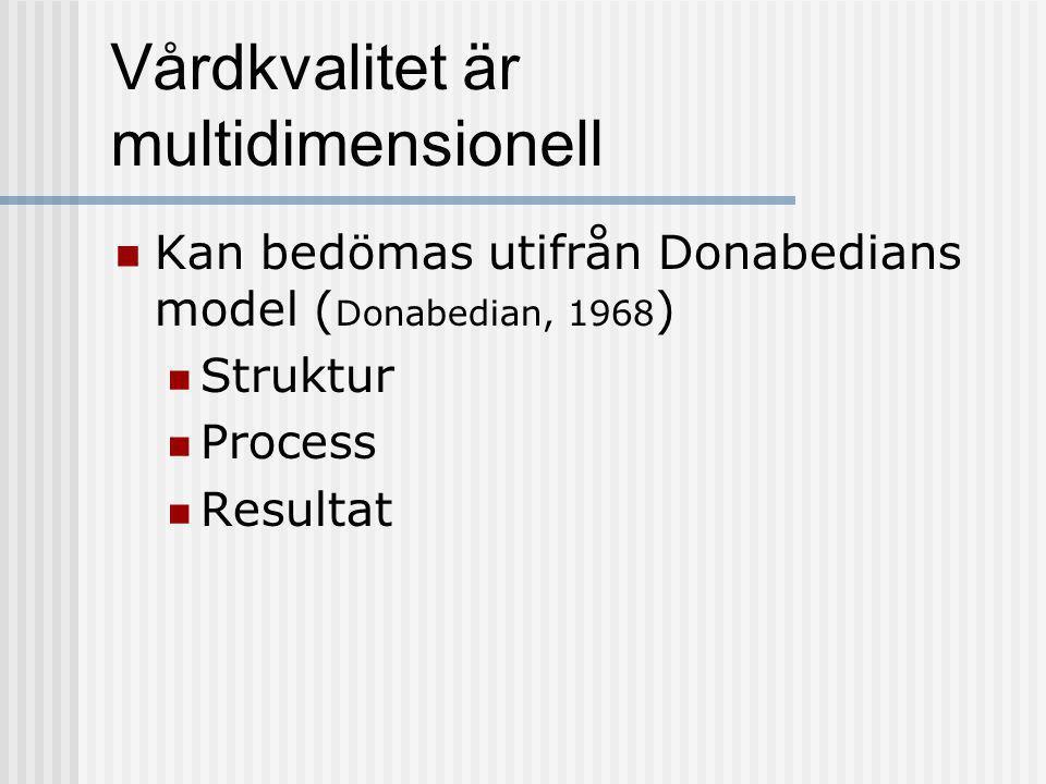Vårdkvalitet är multidimensionell Kan bedömas utifrån Donabedians model ( Donabedian, 1968 ) Struktur Process Resultat