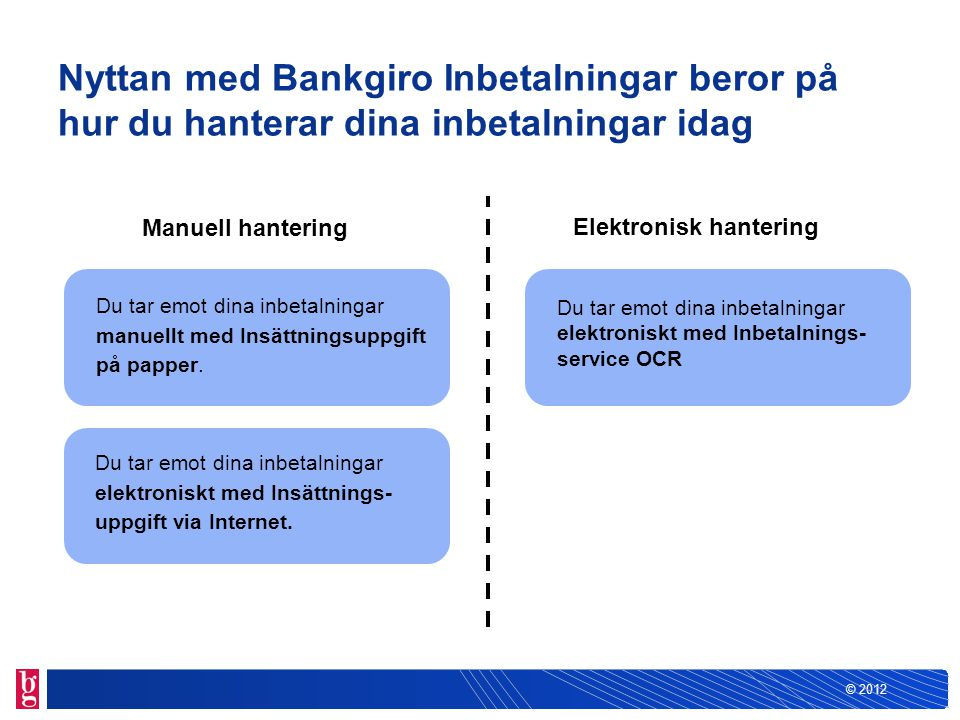 © 2012 Hur du kommer igång √ En programvara som stödjer Bankgiro Inbetalningar √ Ett avtal med banken √ En kommunikationslösning (via Bankgirot eller din bank) Provkör om du vill!