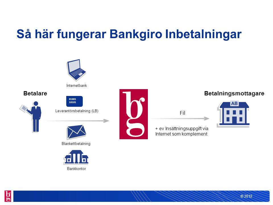 © 2012 Tillval i Bankgiro Inbetalningar Det finns flera olika tillval: OCR-referenskontroll Utökad blankettregistrering Bildfil Redovisning flera gånger per dag
