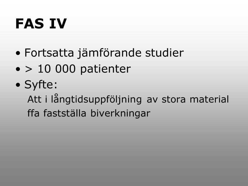 FAS IV Fortsatta jämförande studier > 10 000 patienter Syfte: Att i långtidsuppföljning av stora material ffa fastställa biverkningar
