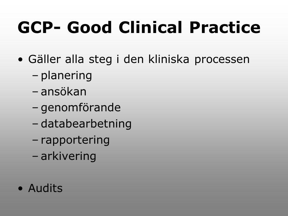 Gäller alla steg i den kliniska processen –planering –ansökan –genomförande –databearbetning –rapportering –arkivering Audits GCP- Good Clinical Pract