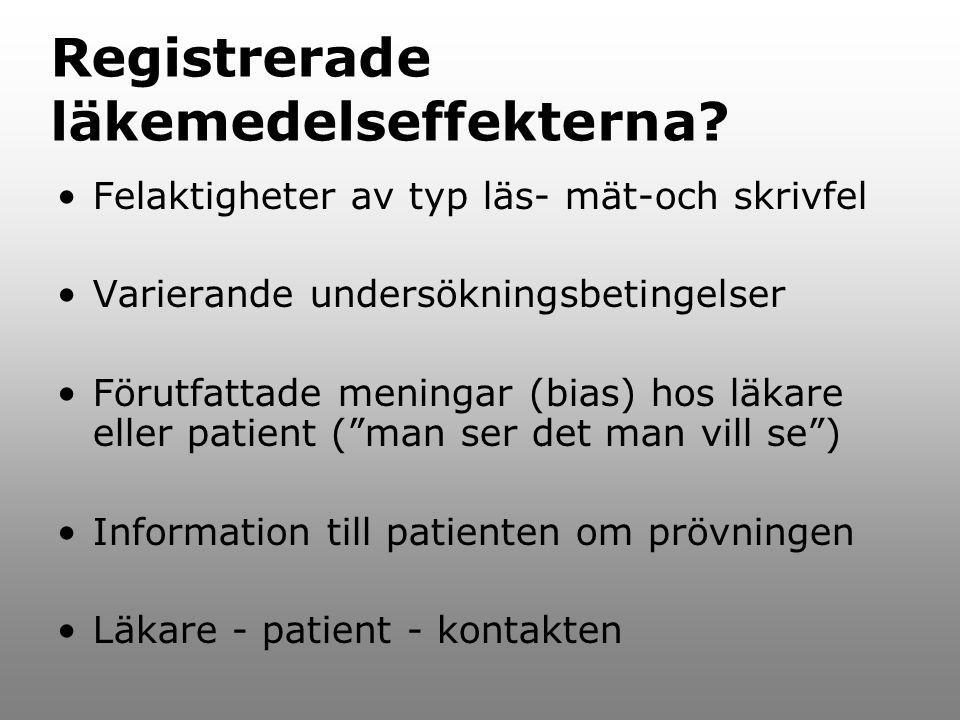 Felaktigheter av typ läs- mät-och skrivfel Varierande undersökningsbetingelser Förutfattade meningar (bias) hos läkare eller patient ( man ser det man vill se ) Information till patienten om prövningen Läkare - patient - kontakten Registrerade läkemedelseffekterna?