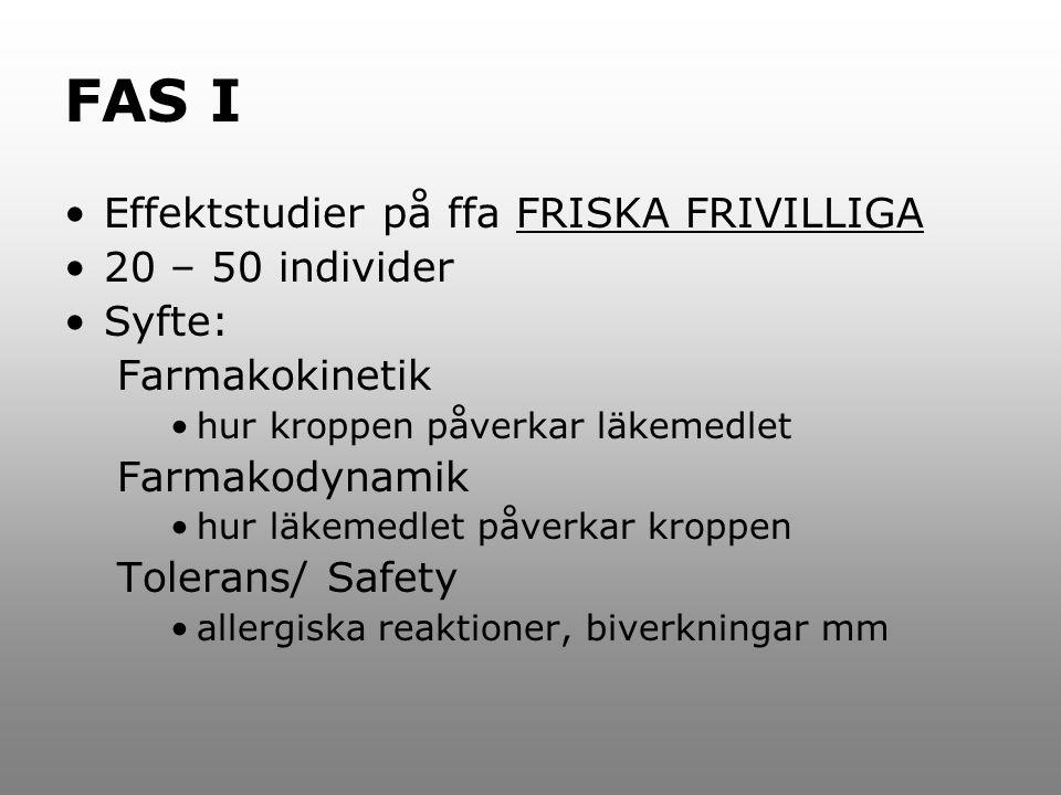 FAS I Effektstudier på ffa FRISKA FRIVILLIGA 20 – 50 individer Syfte: Farmakokinetik hur kroppen påverkar läkemedlet Farmakodynamik hur läkemedlet påverkar kroppen Tolerans/ Safety allergiska reaktioner, biverkningar mm