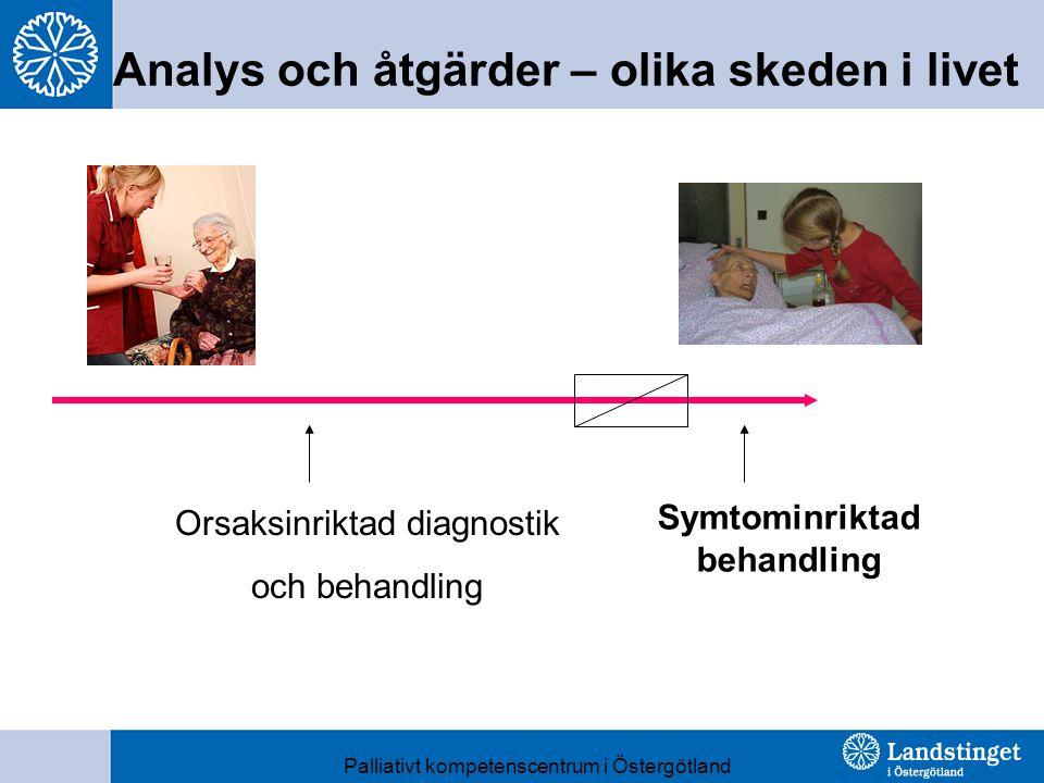 Orsaksinriktad diagnostik och behandling Symtominriktad behandling Analys och åtgärder – olika skeden i livet Palliativt kompetenscentrum i Östergötland