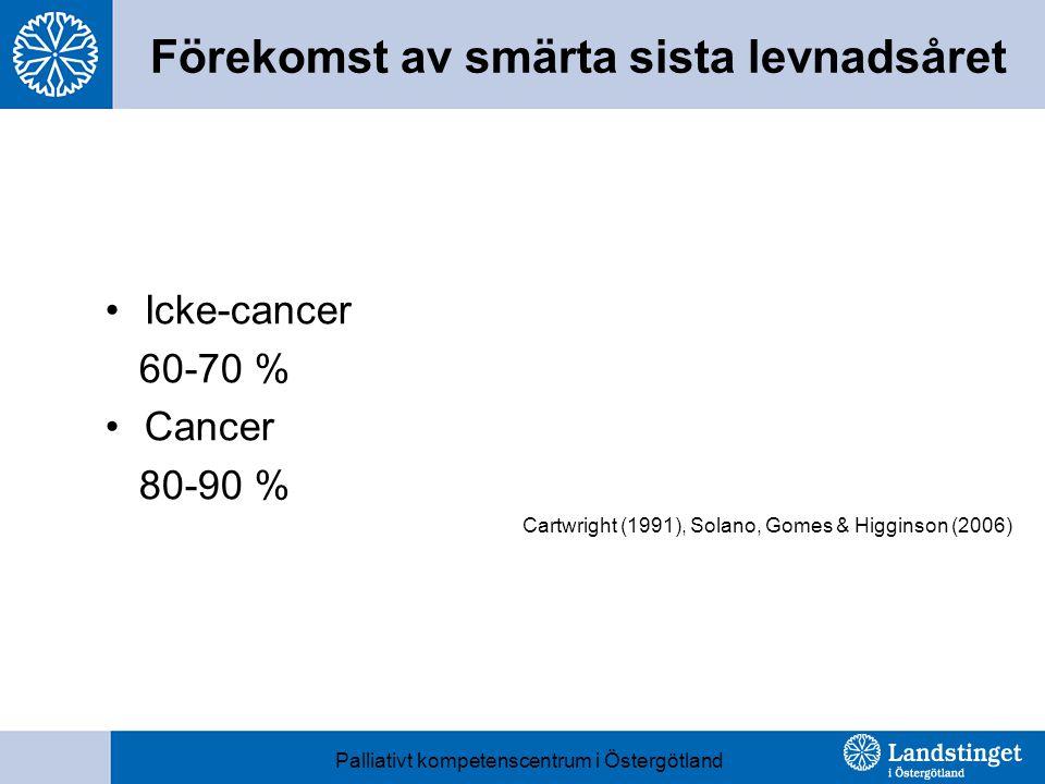 Förekomst av smärta sista levnadsåret Icke-cancer 60-70 % Cancer 80-90 % Cartwright (1991), Solano, Gomes & Higginson (2006) Palliativt kompetenscentrum i Östergötland