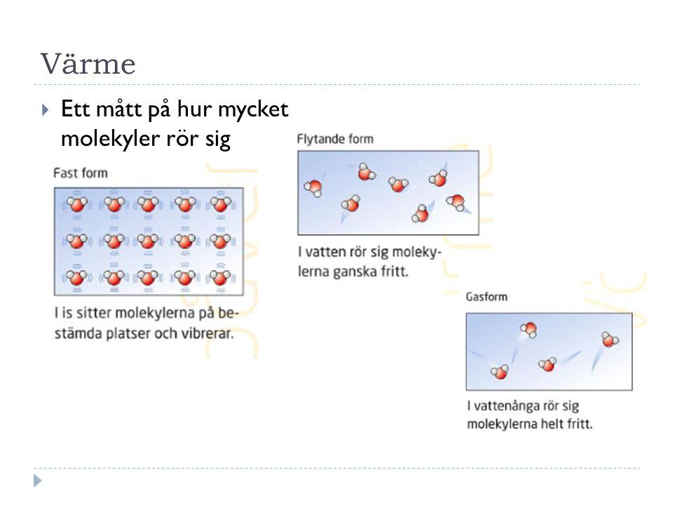 Värme  Ett mått på hur mycket molekyler rör sig