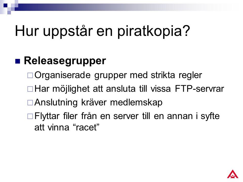 Hur uppstår en piratkopia.