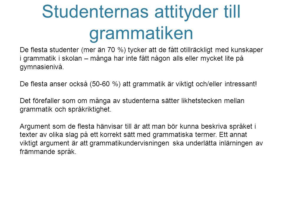 Studenternas attityder till grammatiken De flesta studenter (mer än 70 %) tycker att de fått otillräckligt med kunskaper i grammatik i skolan – många