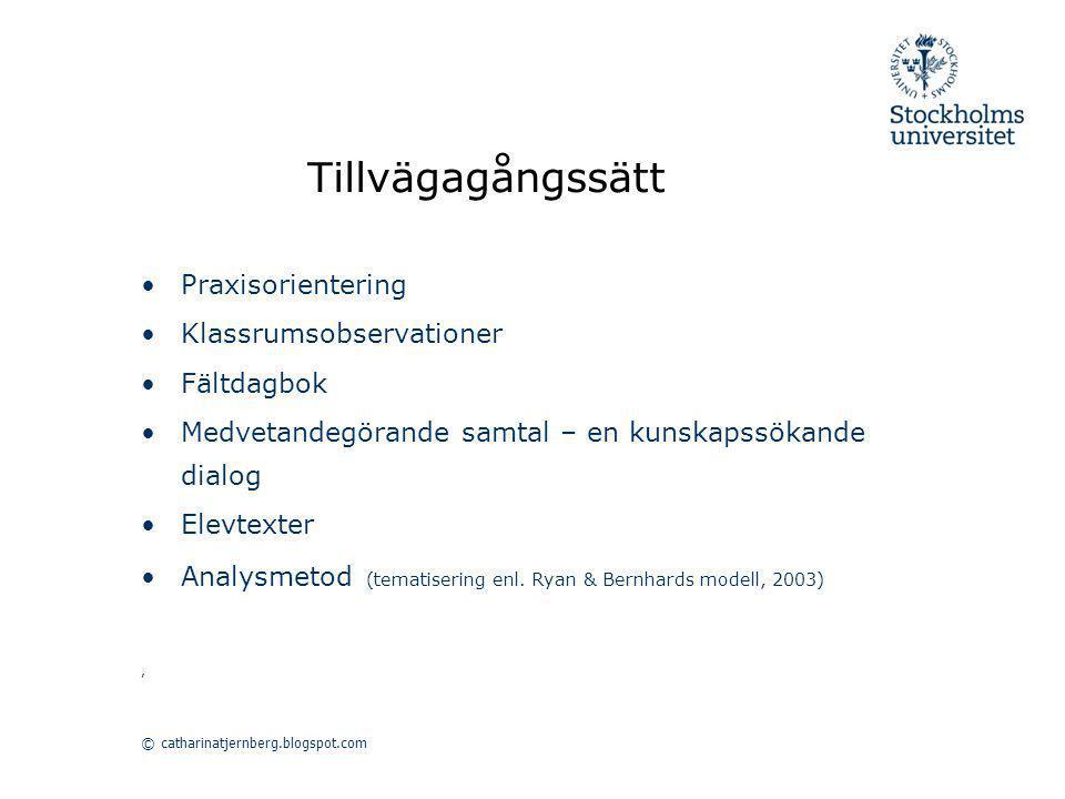 Tillvägagångssätt Praxisorientering Klassrumsobservationer Fältdagbok Medvetandegörande samtal – en kunskapssökande dialog Elevtexter Analysmetod (tematisering enl.