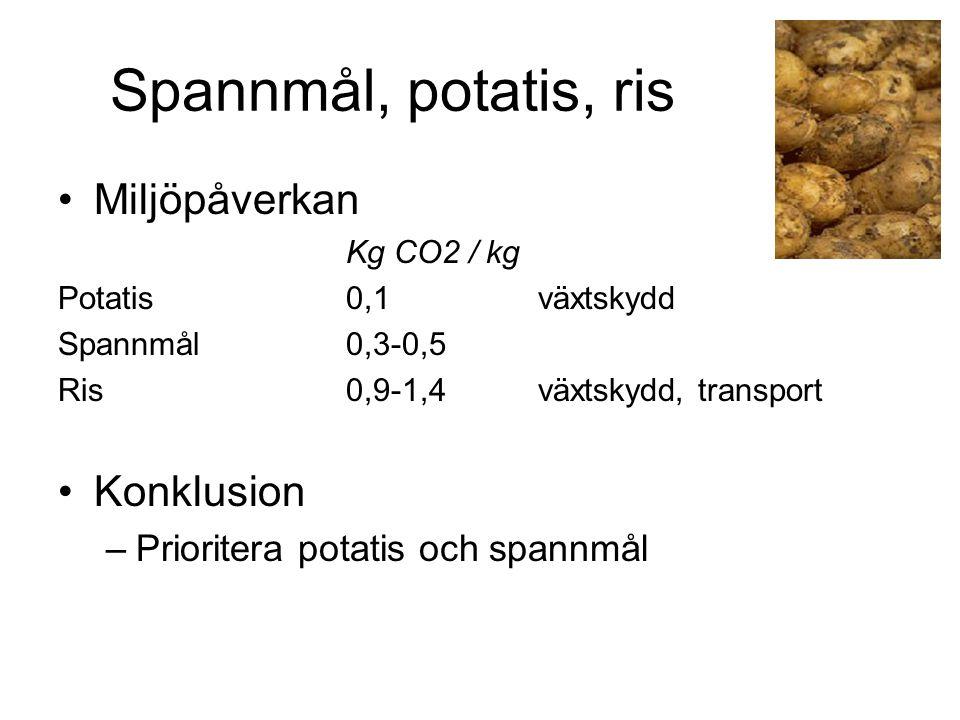 Spannmål, potatis, ris Miljöpåverkan Kg CO2 / kg Potatis0,1växtskydd Spannmål0,3-0,5 Ris0,9-1,4växtskydd, transport Konklusion –Prioritera potatis och