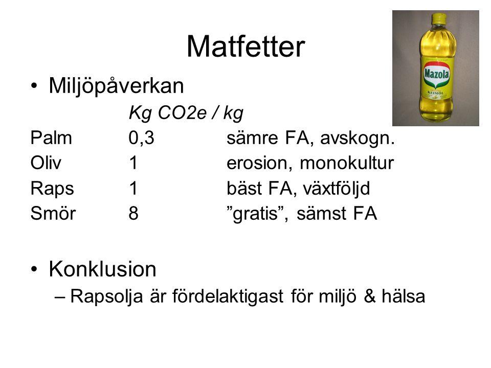 """Matfetter Miljöpåverkan Kg CO2e / kg Palm 0,3sämre FA, avskogn. Oliv1erosion, monokultur Raps1 bäst FA, växtföljd Smör8""""gratis"""", sämst FA Konklusion –"""