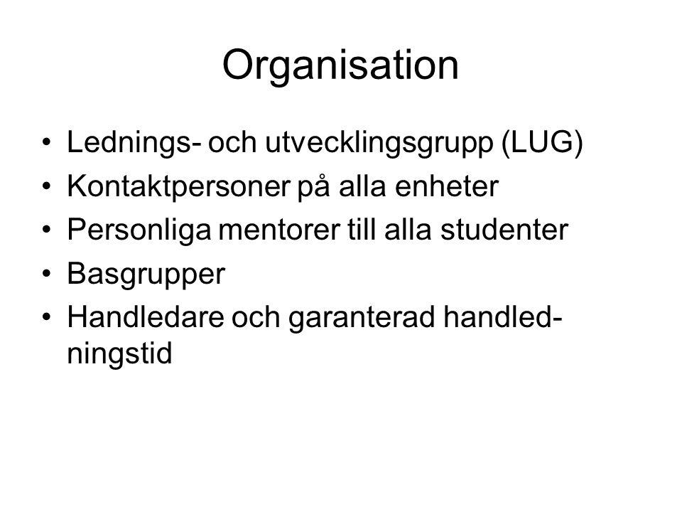 Organisation Lednings- och utvecklingsgrupp (LUG) Kontaktpersoner på alla enheter Personliga mentorer till alla studenter Basgrupper Handledare och garanterad handled- ningstid