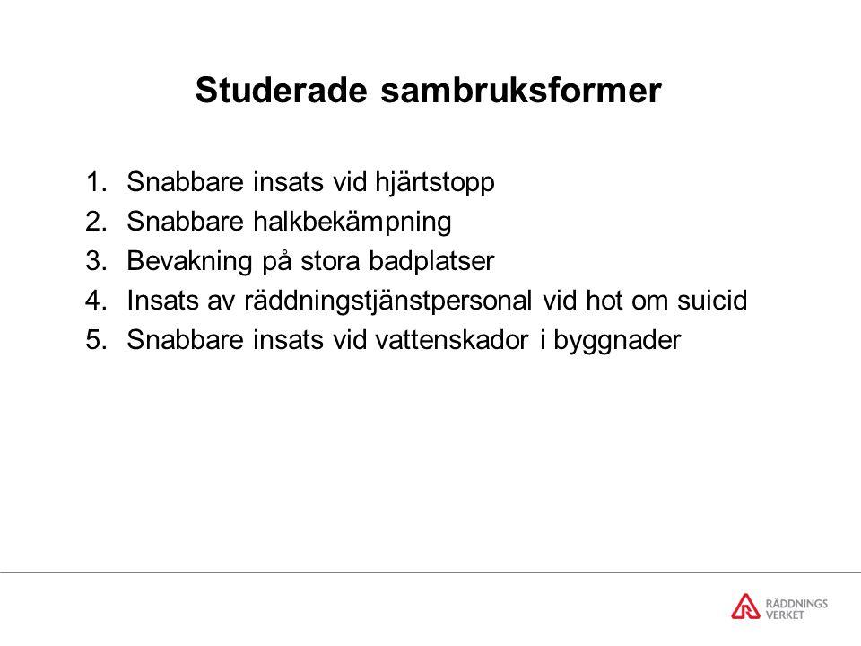 Studerade sambruksformer 1.Snabbare insats vid hjärtstopp 2.Snabbare halkbekämpning 3.Bevakning på stora badplatser 4.Insats av räddningstjänstpersonal vid hot om suicid 5.Snabbare insats vid vattenskador i byggnader