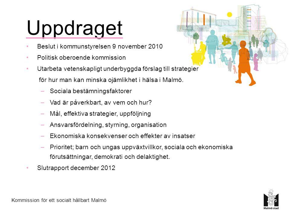 Kommission för ett socialt hållbart Malmö Uppdraget Beslut i kommunstyrelsen 9 november 2010 Politisk oberoende kommission Utarbeta vetenskapligt underbyggda förslag till strategier för hur man kan minska ojämlikhet i hälsa i Malmö.
