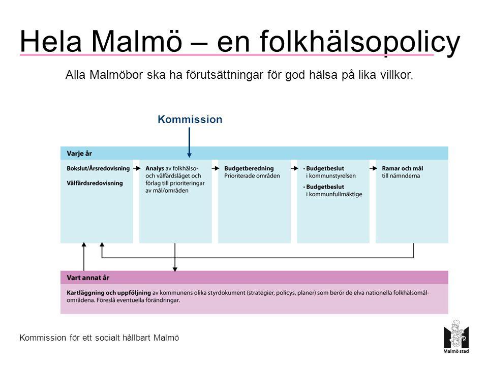 Kommission för ett socialt hållbart Malmö Hela Malmö – en folkhälsopolicy Kommission Alla Malmöbor ska ha förutsättningar för god hälsa på lika villkor.