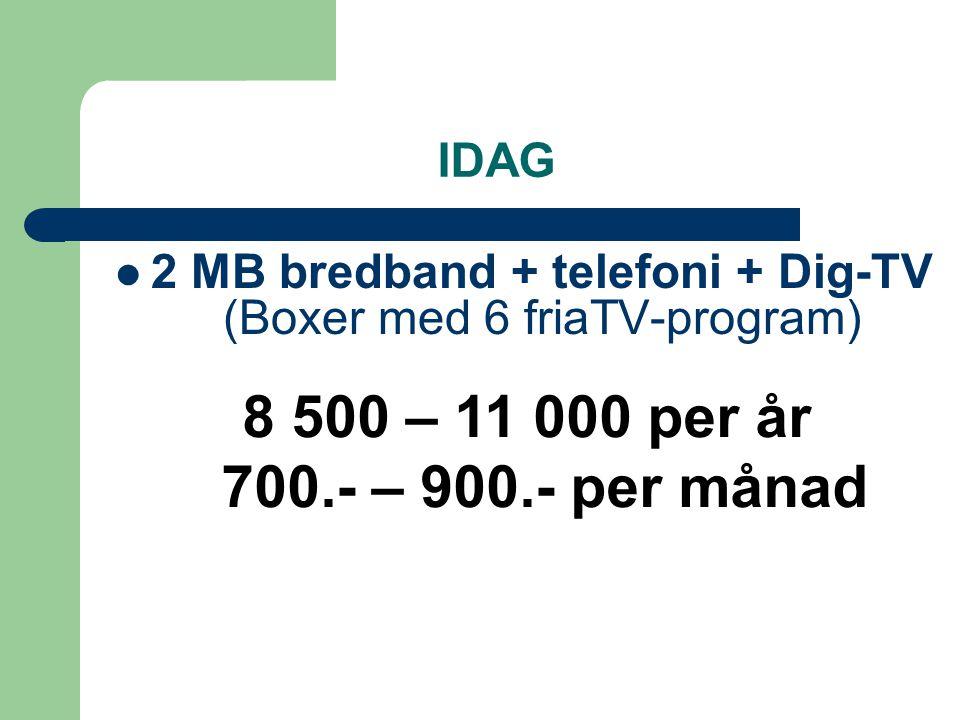 IDAG 2 MB bredband + telefoni + Dig-TV (Boxer med 6 friaTV-program) 8 500 – 11 000 per år 700.- – 900.- per månad