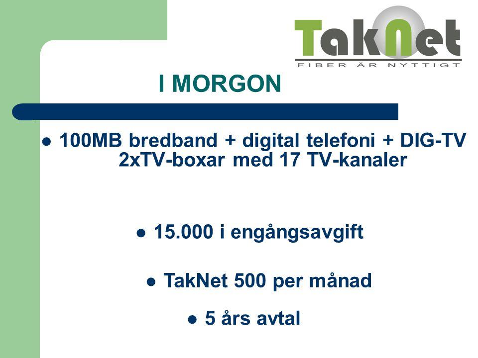I MORGON 100MB bredband + digital telefoni + DIG-TV 2xTV-boxar med 17 TV-kanaler TakNet 500 per månad 5 års avtal 15.000 i engångsavgift