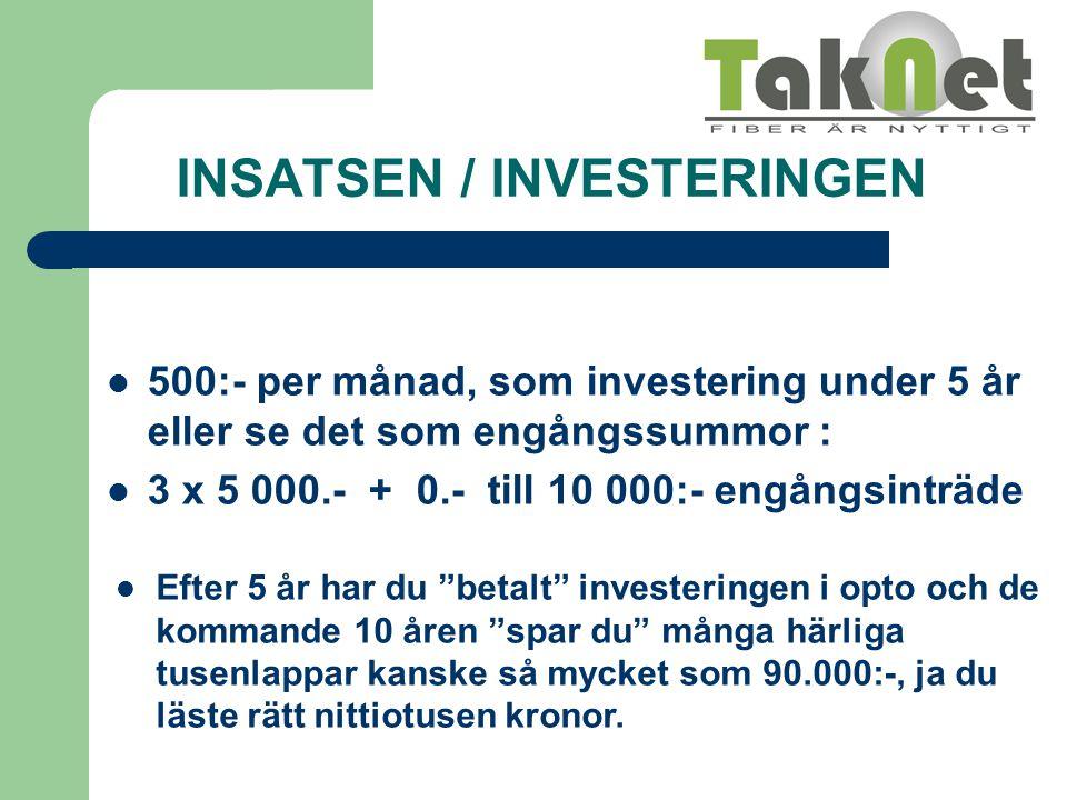 INSATSEN / INVESTERINGEN 500:- per månad, som investering under 5 år eller se det som engångssummor : 3 x 5 000.- + 0.- till 10 000:- engångsinträde E