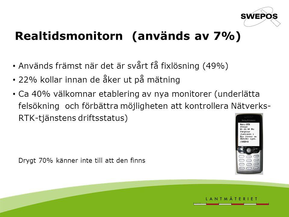 Realtidsmonitorn (används av 7%) Används främst när det är svårt få fixlösning (49%) 22% kollar innan de åker ut på mätning Ca 40% välkomnar etablering av nya monitorer (underlätta felsökning och förbättra möjligheten att kontrollera Nätverks- RTK-tjänstens driftsstatus) Drygt 70% känner inte till att den finns