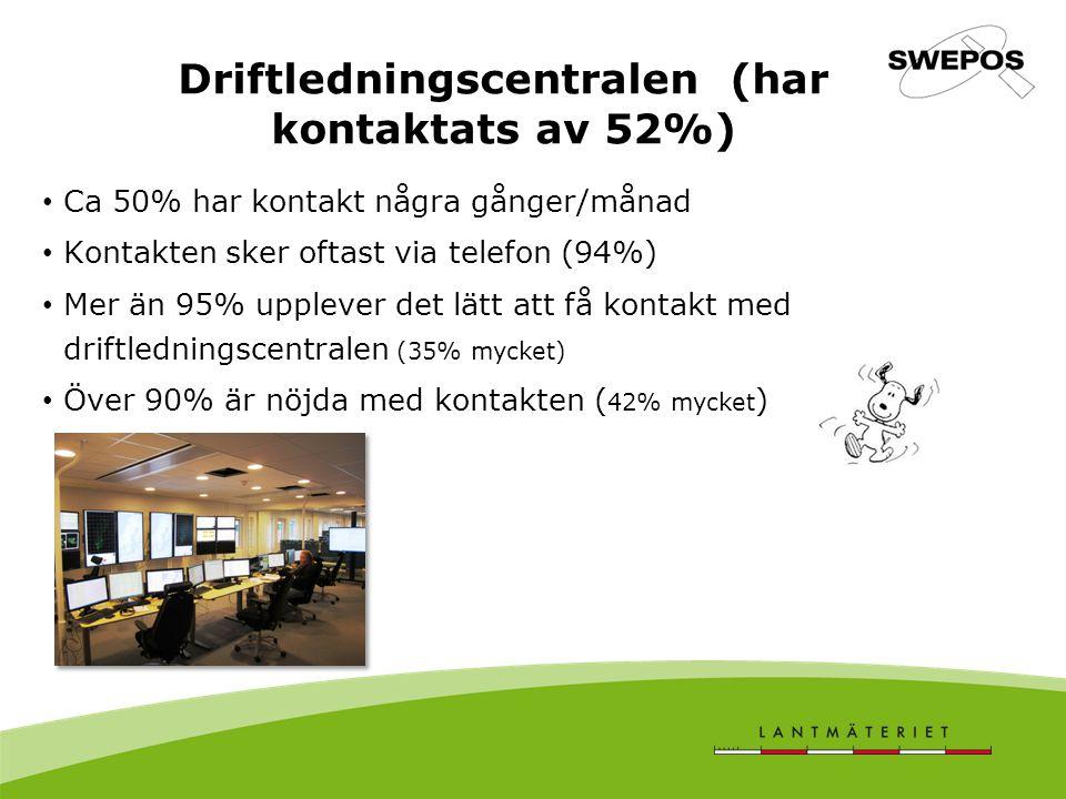 Driftledningscentralen (har kontaktats av 52%) Ca 50% har kontakt några gånger/månad Kontakten sker oftast via telefon (94%) Mer än 95% upplever det lätt att få kontakt med driftledningscentralen (35% mycket) Över 90% är nöjda med kontakten ( 42% mycket )