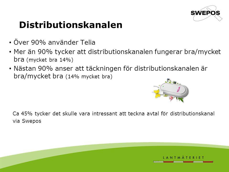 Distributionskanalen Över 90% använder Telia Mer än 90% tycker att distributionskanalen fungerar bra/mycket bra (mycket bra 14%) Nästan 90% anser att täckningen för distributionskanalen är bra/mycket bra (14% mycket bra) Ca 45% tycker det skulle vara intressant att teckna avtal för distributionskanal via Swepos