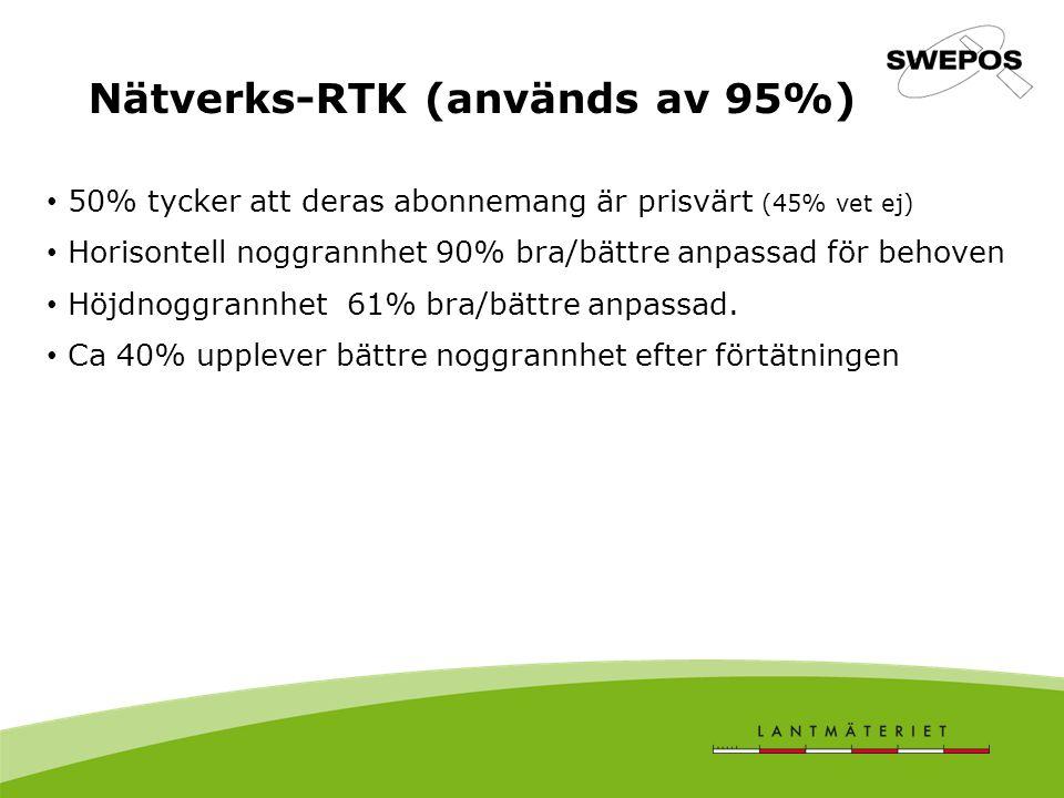 Nätverks-RTK (används av 95%) 50% tycker att deras abonnemang är prisvärt (45% vet ej) Horisontell noggrannhet 90% bra/bättre anpassad för behoven Höjdnoggrannhet 61% bra/bättre anpassad.