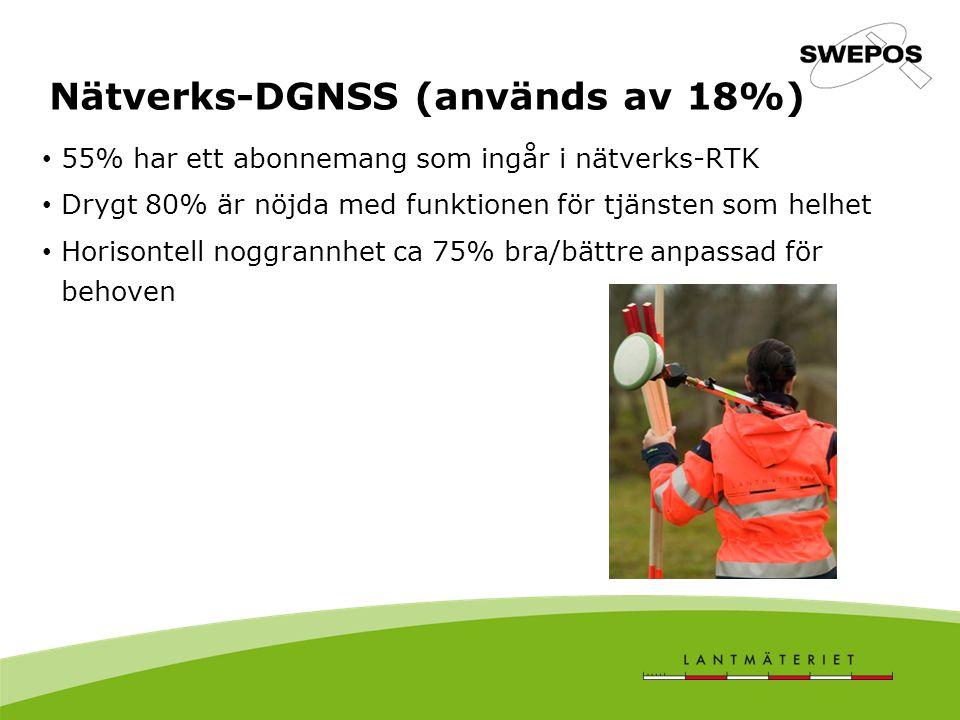 Nätverks-DGNSS (används av 18%) 55% har ett abonnemang som ingår i nätverks-RTK Drygt 80% är nöjda med funktionen för tjänsten som helhet Horisontell noggrannhet ca 75% bra/bättre anpassad för behoven