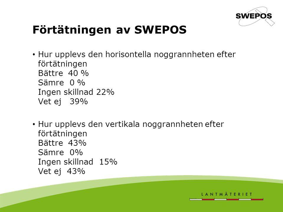 Förtätningen av SWEPOS Hur upplevs den horisontella noggrannheten efter förtätningen Bättre 40 % Sämre 0 % Ingen skillnad 22% Vet ej 39% Hur upplevs den vertikala noggrannheten efter förtätningen Bättre 43% Sämre 0% Ingen skillnad 15% Vet ej 43%