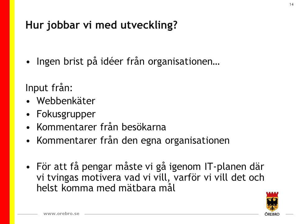 www.orebro.se 14 Hur jobbar vi med utveckling? Ingen brist på idéer från organisationen… Input från: Webbenkäter Fokusgrupper Kommentarer från besökar