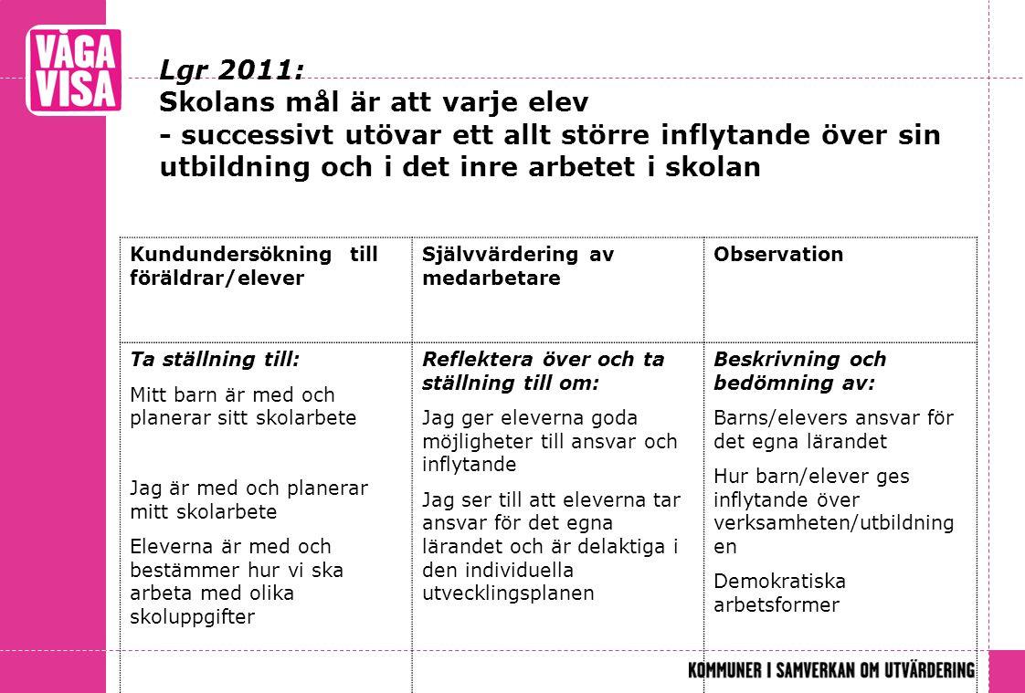 Lgr 2011: Skolans mål är att varje elev - successivt utövar ett allt större inflytande över sin utbildning och i det inre arbetet i skolan Kundundersö