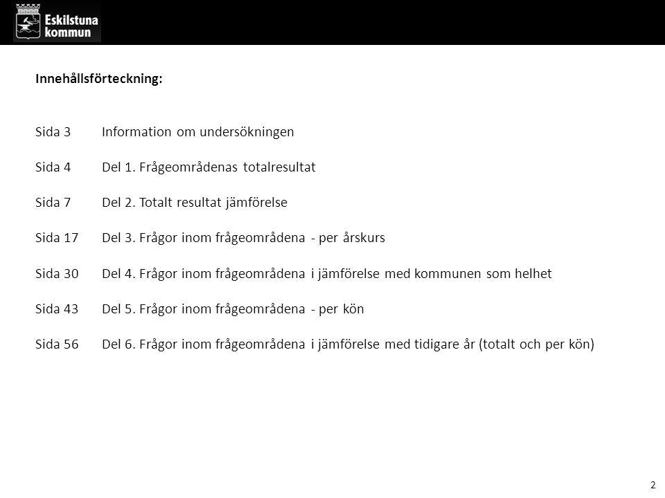 13 Skola:Hällby skola Helhetsomdöme (00) och frågeområden 1 - 5 jämfört med tidigare år per kön Hur läser jag diagrammet.