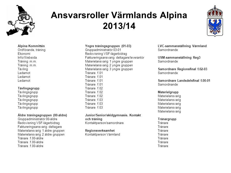 Ansvarsroller Värmlands Alpina 2013/14 Alpina Kommittén Ordförande, träning Ekonomi Info/Websida Träning m.m. Tävling Ledamot Tävlingsgrupp Äldre trän