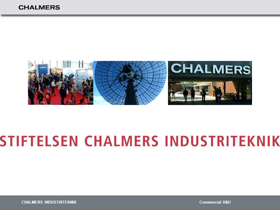 CHALMERS INDUSTRITEKNIK Commercial R&D Utvärdering/Uppföljning  Extern eller intern.