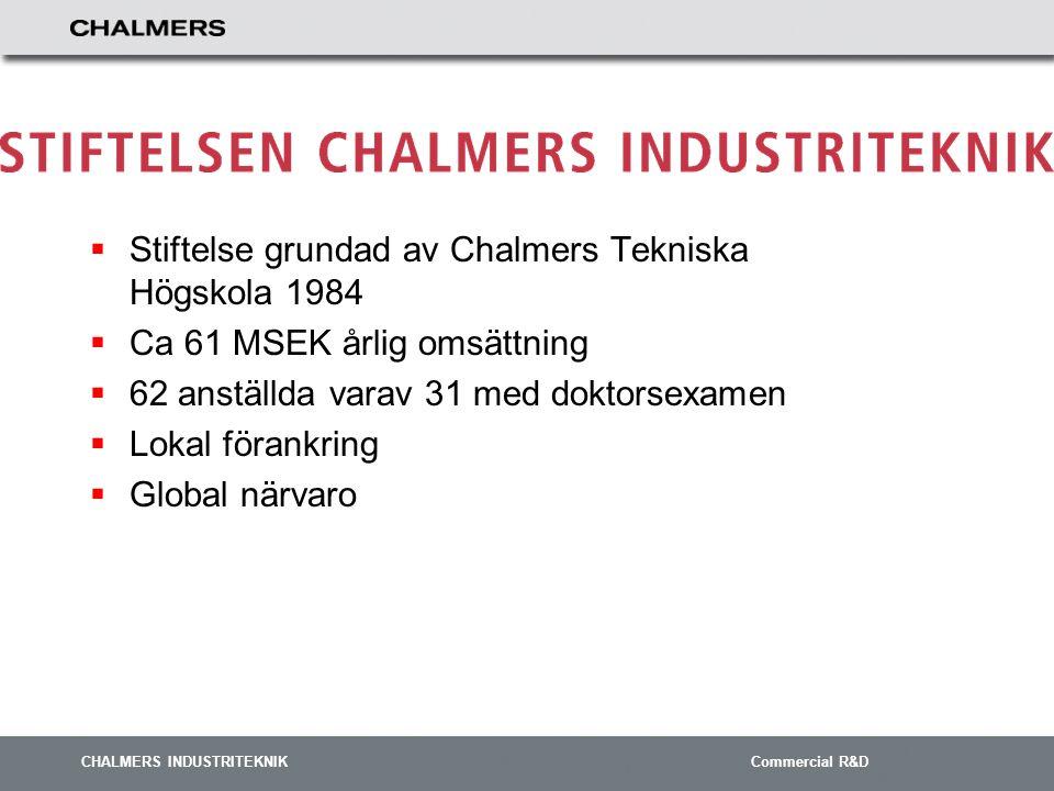 CHALMERS INDUSTRITEKNIK Commercial R&D CIT:s Uppdrag Att omvandla styrkan hos Chalmers till konkreta affärsfördelar för näringslivet –Forskning och utveckling för industrin på kommersiella villkor –Stärka Chalmers band med näringslivet –Vara kommersiella ingången till Chalmers