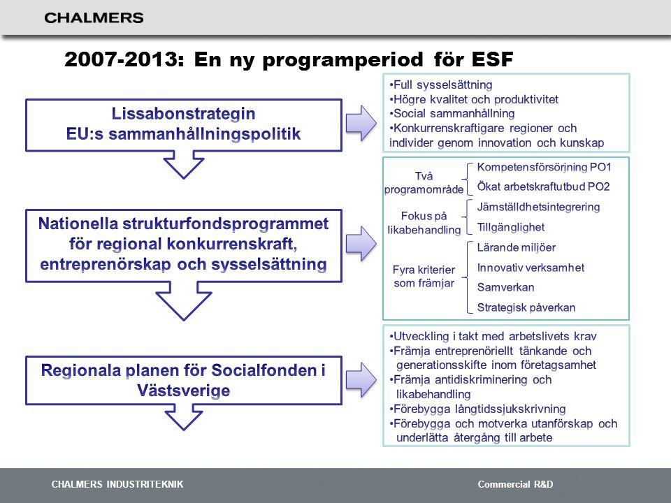 CHALMERS INDUSTRITEKNIK Commercial R&D 2007-2013: En ny programperiod för ESF